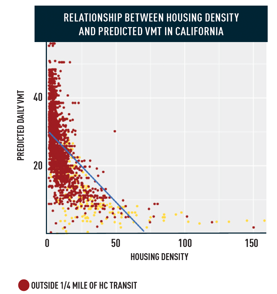 Housing Underproduction in California | Up for Growth